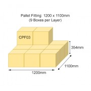 CPF03 Double Wall Pallet Fitting Plain Carton Box