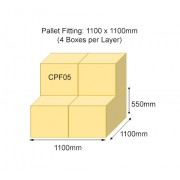 CPF05 Double Wall Pallet Fitting Plain Carton Box